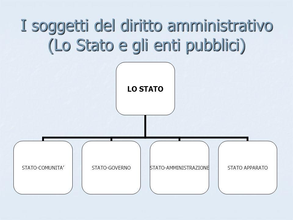 I soggetti del diritto amministrativo (Lo Stato e gli enti pubblici)