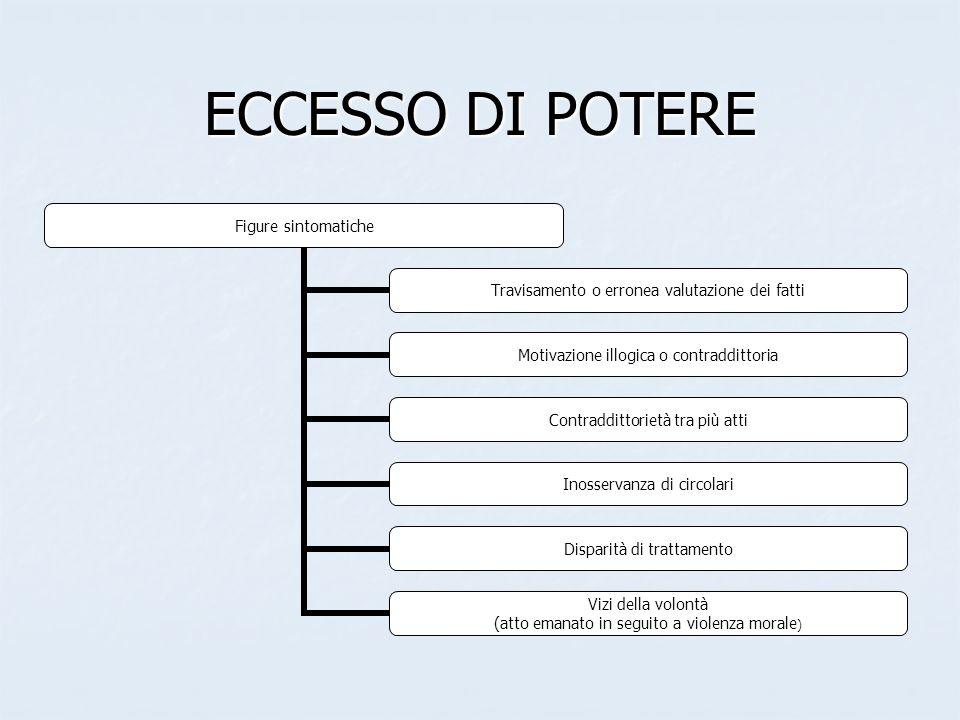 ECCESSO DI POTERE