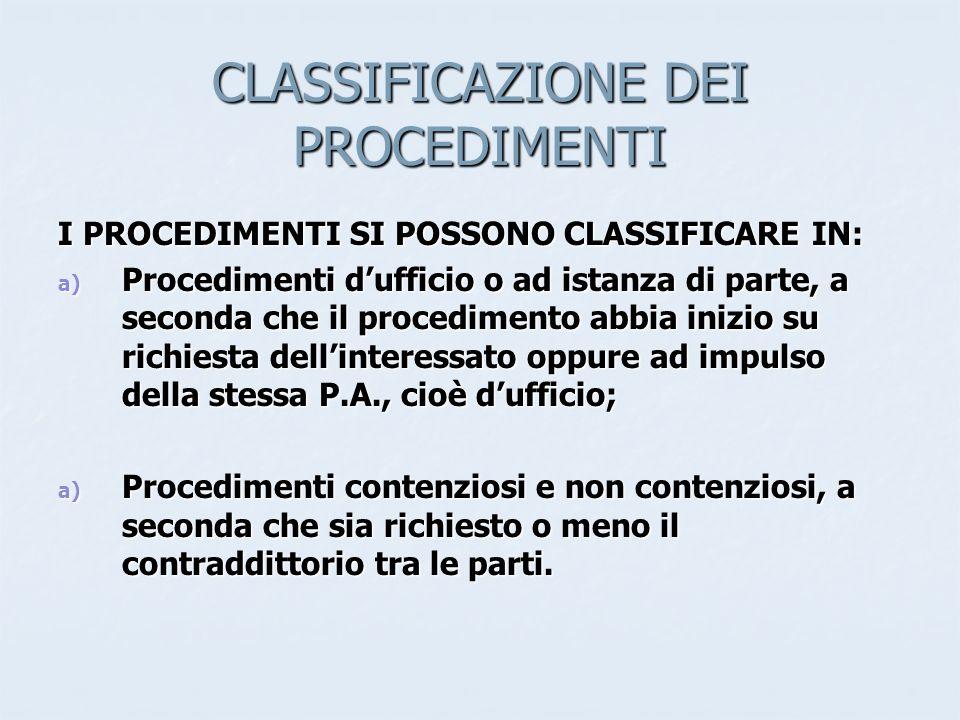 CLASSIFICAZIONE DEI PROCEDIMENTI