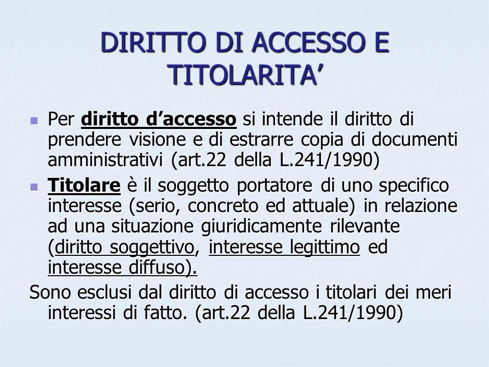 DIRITTO DI ACCESSO E TITOLARITA'
