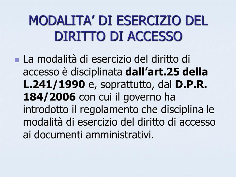 MODALITA' DI ESERCIZIO DEL DIRITTO DI ACCESSO