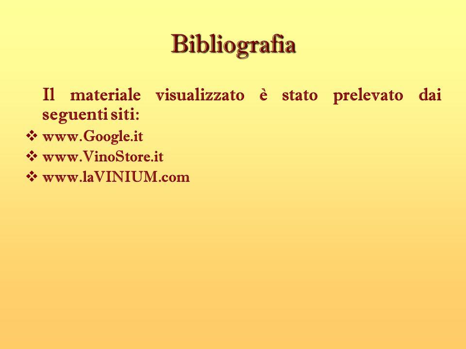Bibliografia Il materiale visualizzato è stato prelevato dai seguenti siti: www.Google.it. www.VinoStore.it.