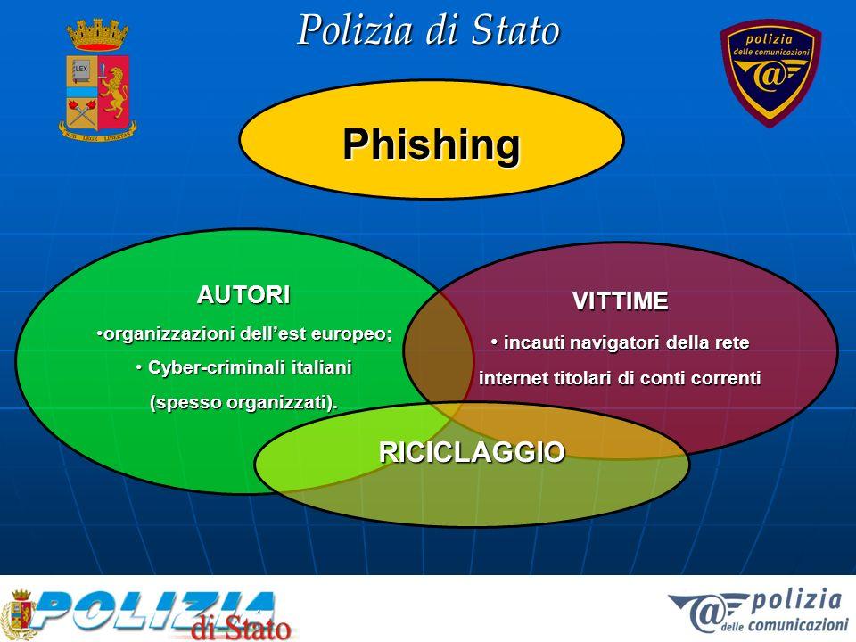 Phishing RICICLAGGIO AUTORI VITTIME