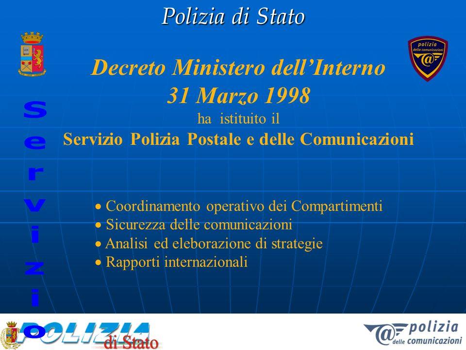 Decreto Ministero dell'Interno 31 Marzo 1998