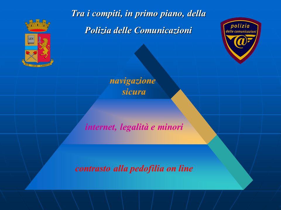 Tra i compiti, in primo piano, della Polizia delle Comunicazioni