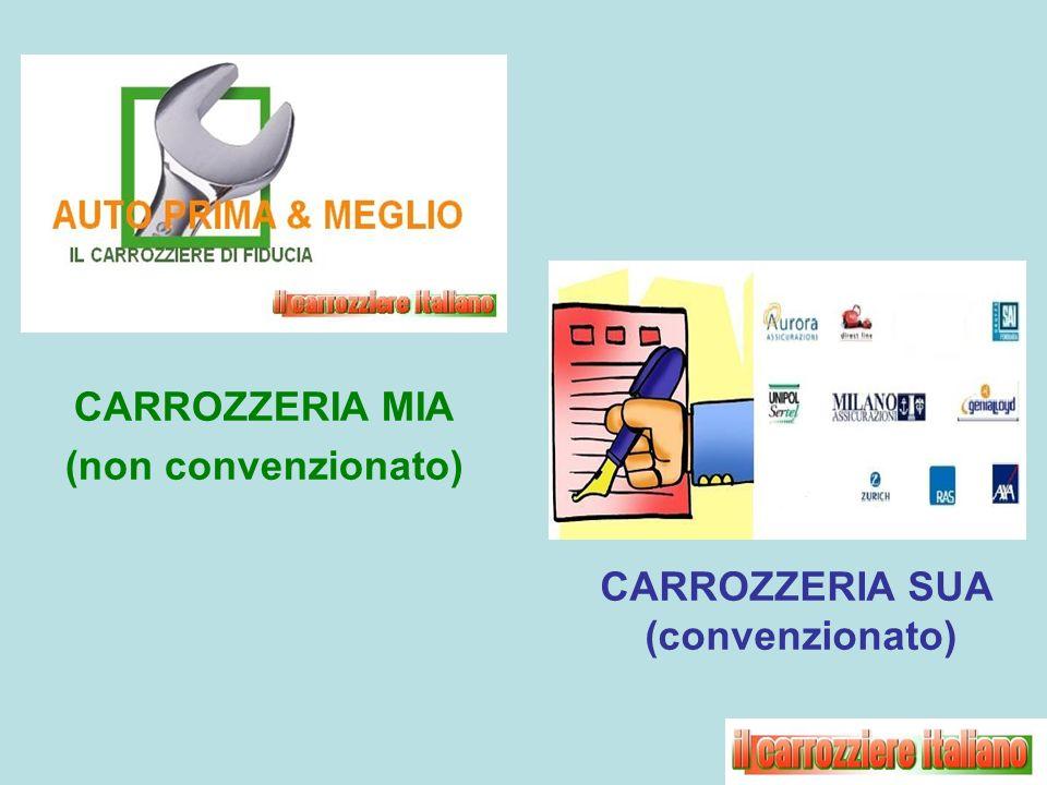 CARROZZERIA MIA (non convenzionato) CARROZZERIA SUA (convenzionato)