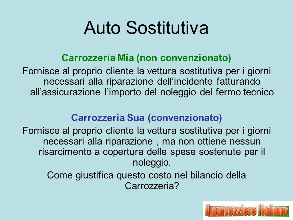 Auto Sostitutiva Carrozzeria Mia (non convenzionato)