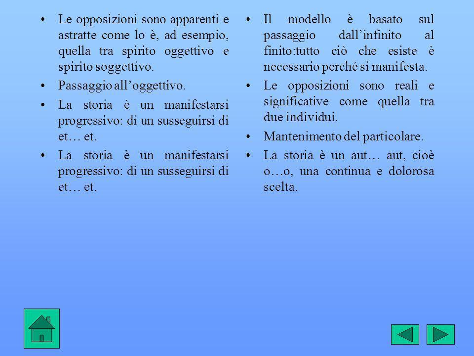 Le opposizioni sono apparenti e astratte come lo è, ad esempio, quella tra spirito oggettivo e spirito soggettivo.