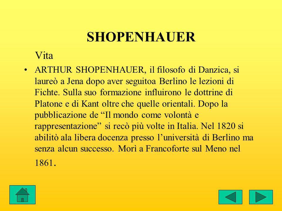 SHOPENHAUER Vita.