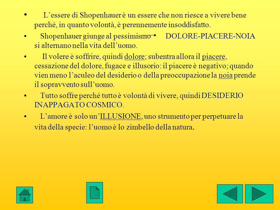 • L'essere di Shopenhauer è un essere che non riesce a vivere bene perché, in quanto volontà, è perennemente insoddisfatto.