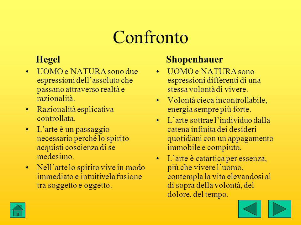 Confronto Hegel Shopenhauer