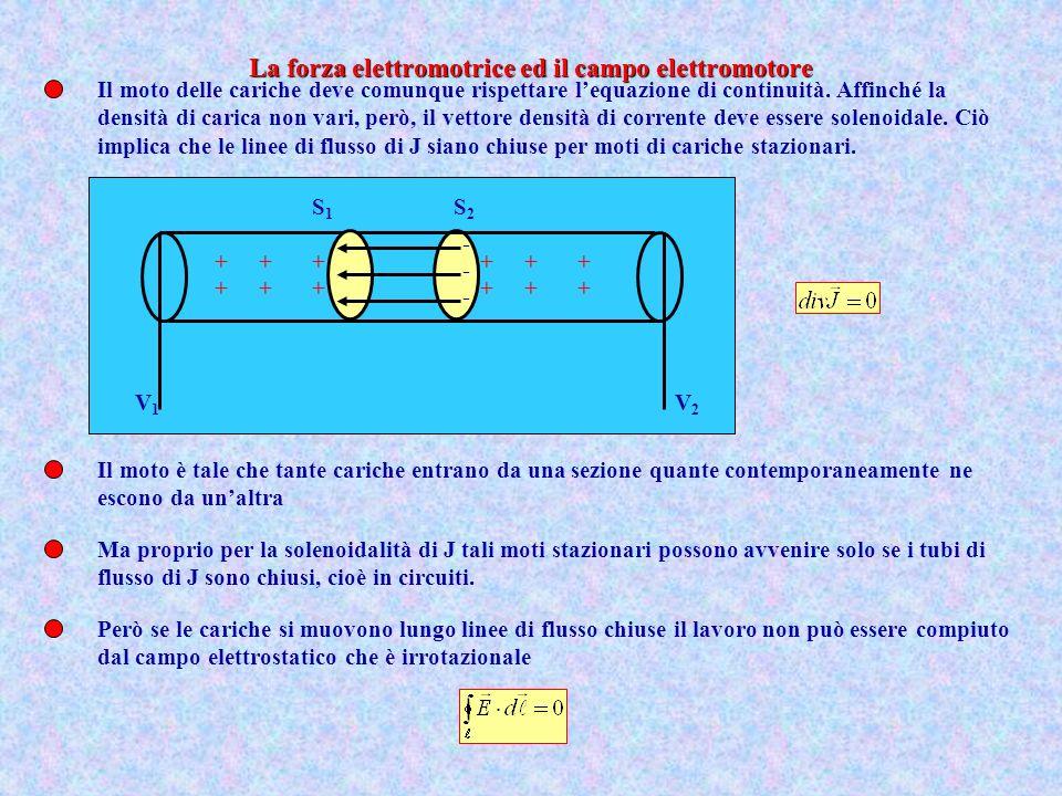 La forza elettromotrice ed il campo elettromotore