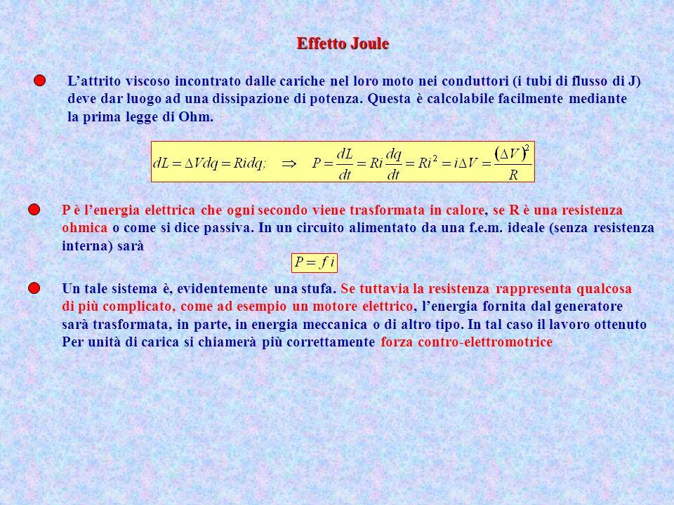 Effetto Joule L'attrito viscoso incontrato dalle cariche nel loro moto nei conduttori (i tubi di flusso di J)
