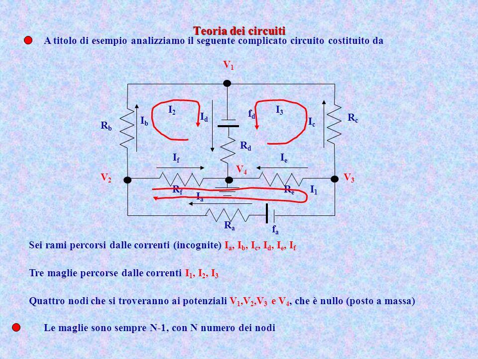 Teoria dei circuiti A titolo di esempio analizziamo il seguente complicato circuito costituito da. V1.