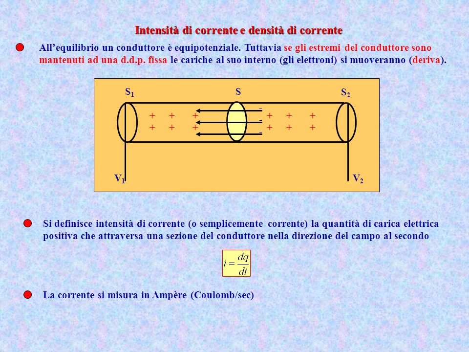 Intensità di corrente e densità di corrente