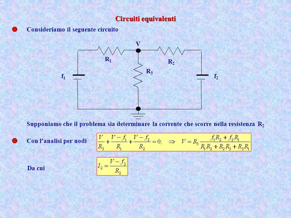 Circuiti equivalenti Consideriamo il seguente circuito R2 R3 R1 f1 f2