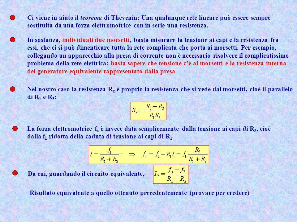 Ci viene in aiuto il teorema di Thevenin: Una qualunque rete lineare può essere sempre