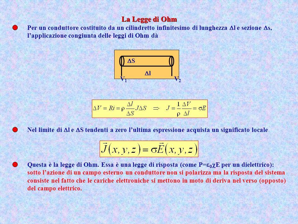 La Legge di Ohm Per un conduttore costituito da un cilindretto infinitesimo di lunghezza Dl e sezione Ds,