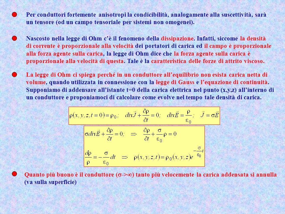 Per conduttori fortemente anisotropi la condicibilità, analogamente alla suscettività, sarà