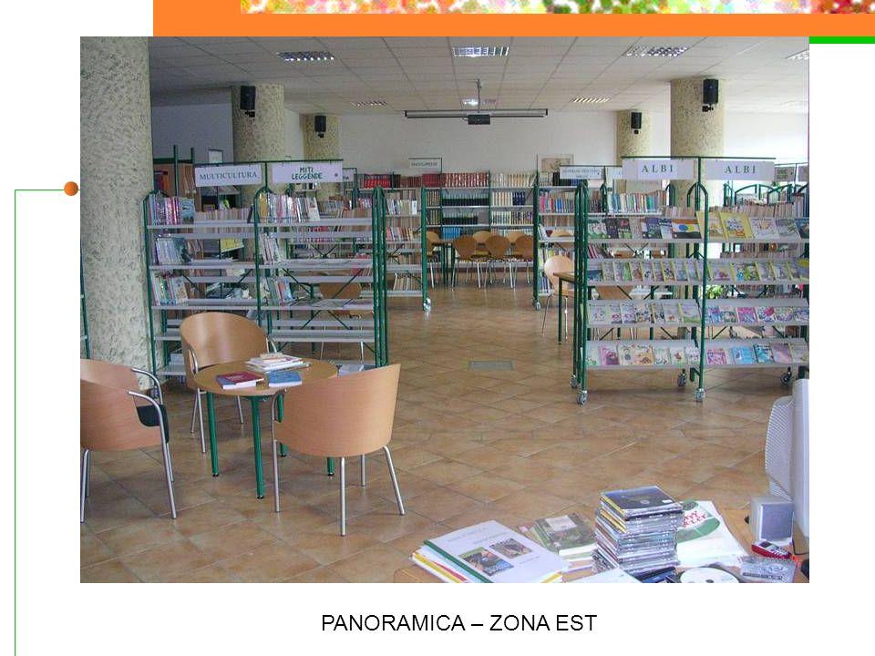 PANORAMICA – ZONA EST