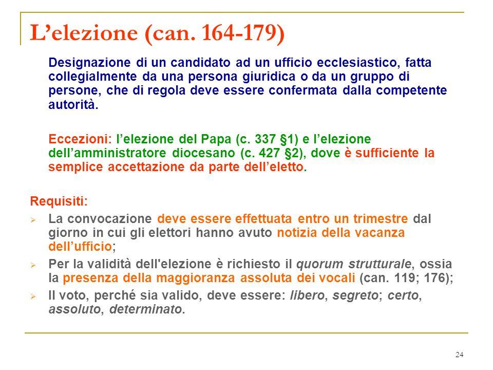 L'elezione (can. 164-179)