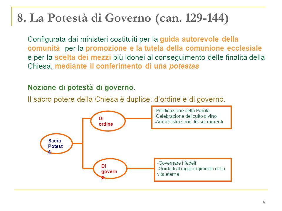 8. La Potestà di Governo (can. 129-144)