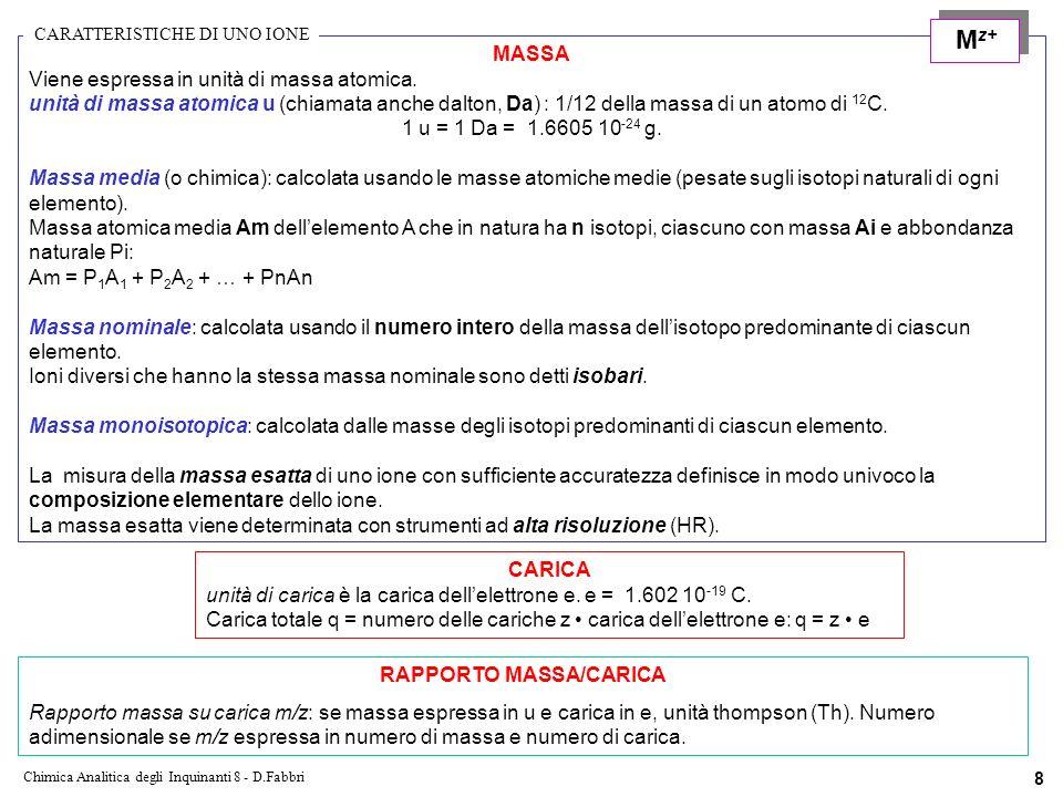 RAPPORTO MASSA/CARICA