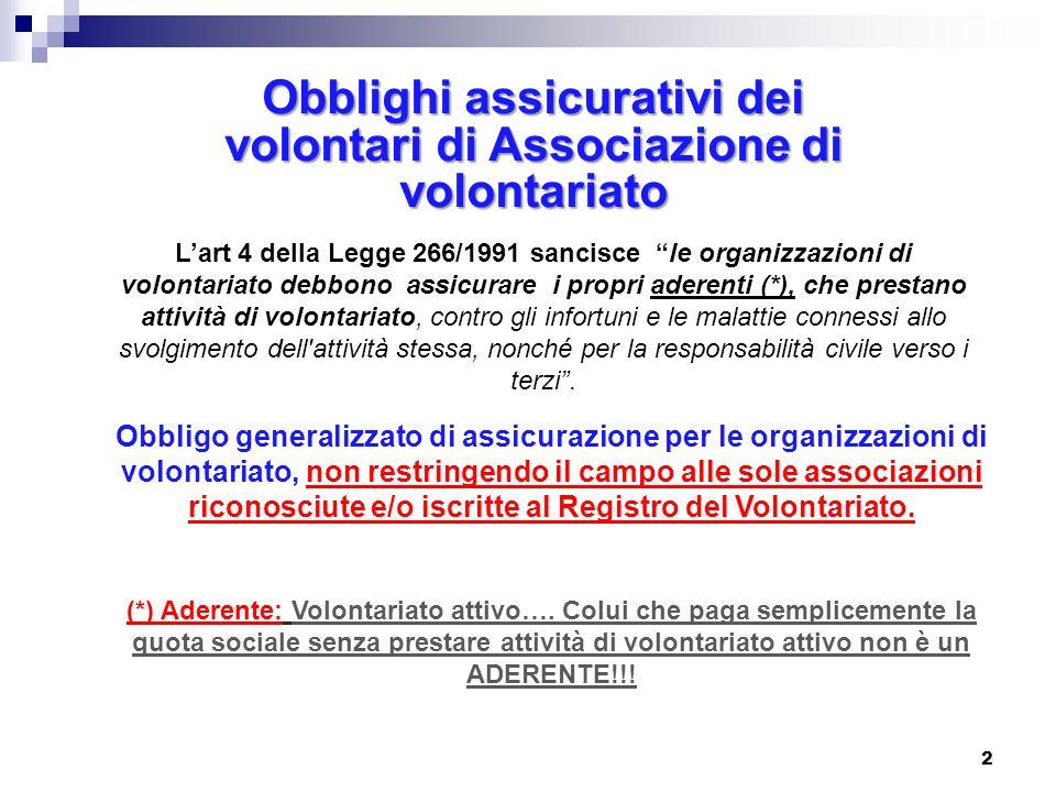 Obblighi assicurativi dei volontari di Associazione di volontariato