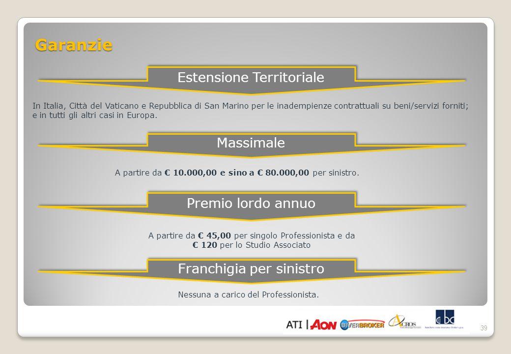 Garanzie Estensione Territoriale Massimale Premio lordo annuo