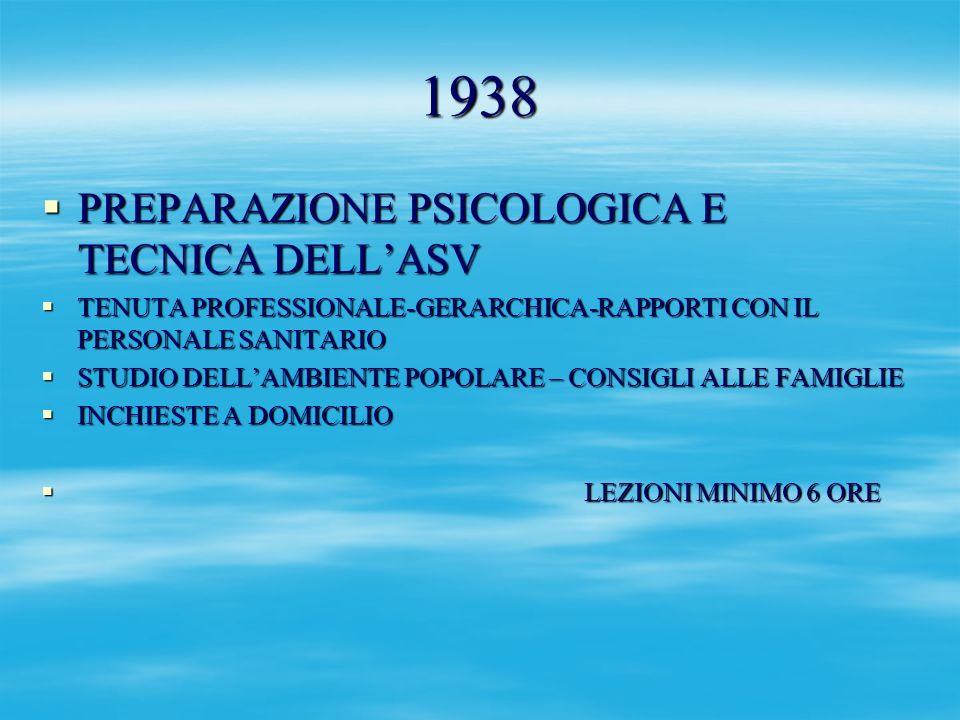 1938 PREPARAZIONE PSICOLOGICA E TECNICA DELL'ASV