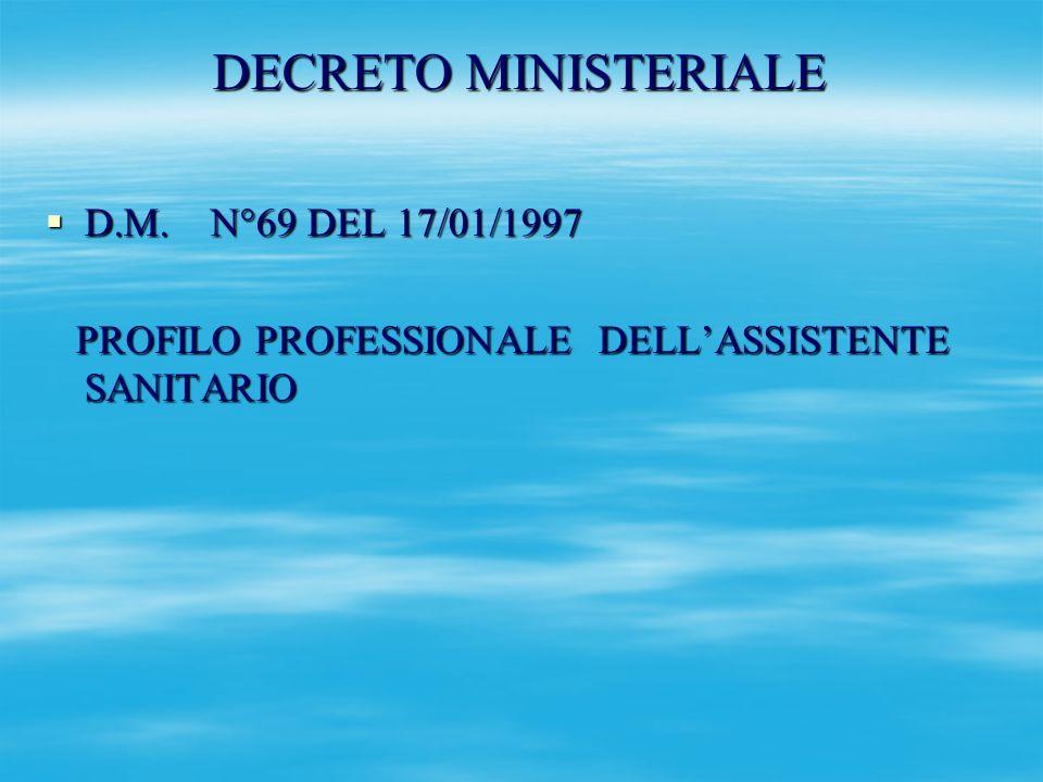 DECRETO MINISTERIALE D.M. N°69 DEL 17/01/1997