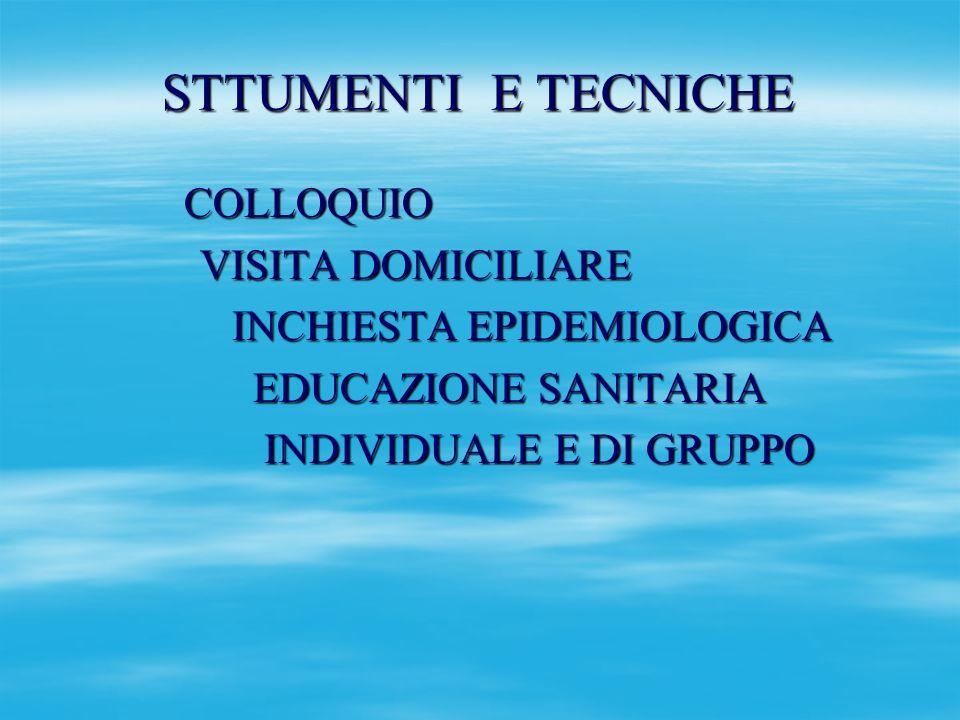 STTUMENTI E TECNICHE COLLOQUIO VISITA DOMICILIARE