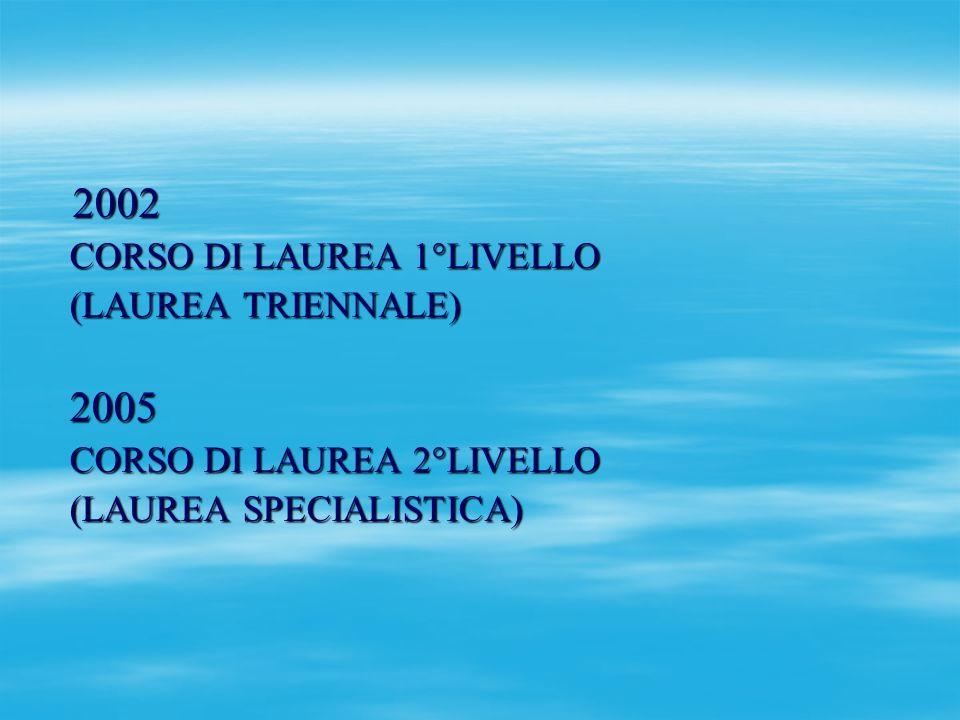 2002 CORSO DI LAUREA 1°LIVELLO. (LAUREA TRIENNALE) 2005.