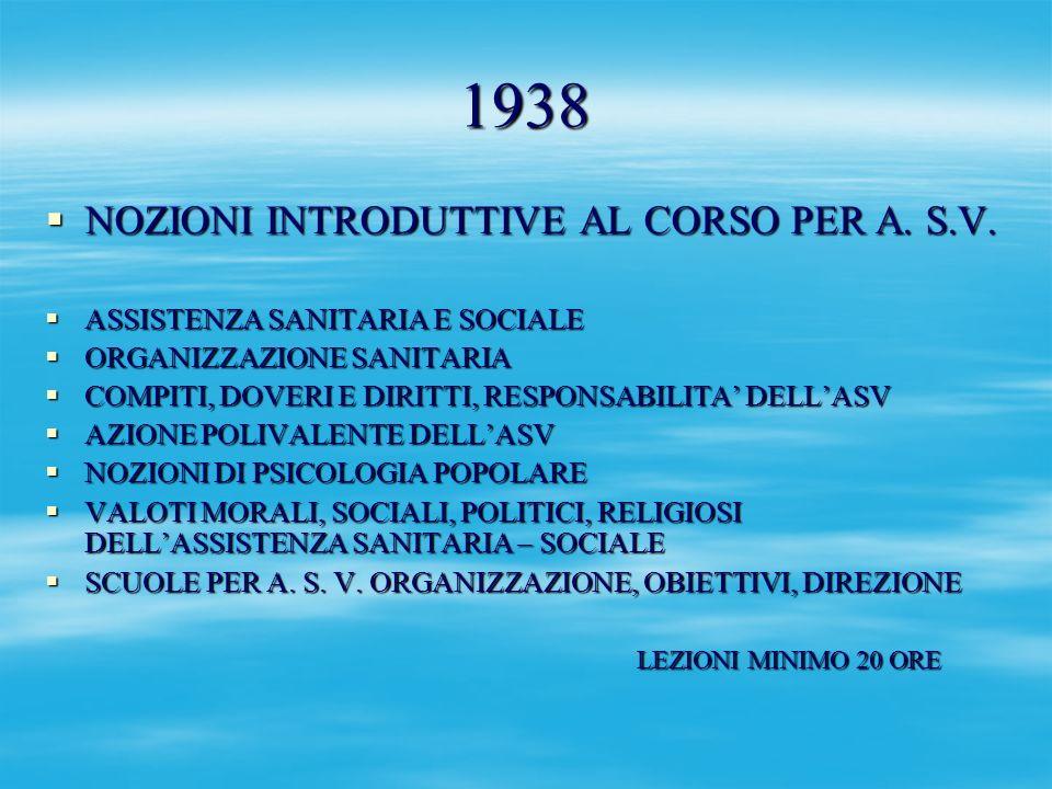 1938 NOZIONI INTRODUTTIVE AL CORSO PER A. S.V.