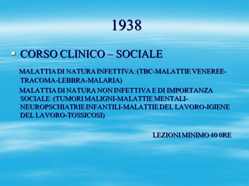 1938 CORSO CLINICO – SOCIALE