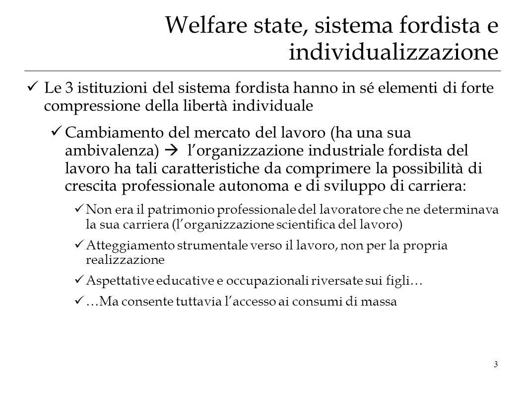 Welfare state, sistema fordista e individualizzazione