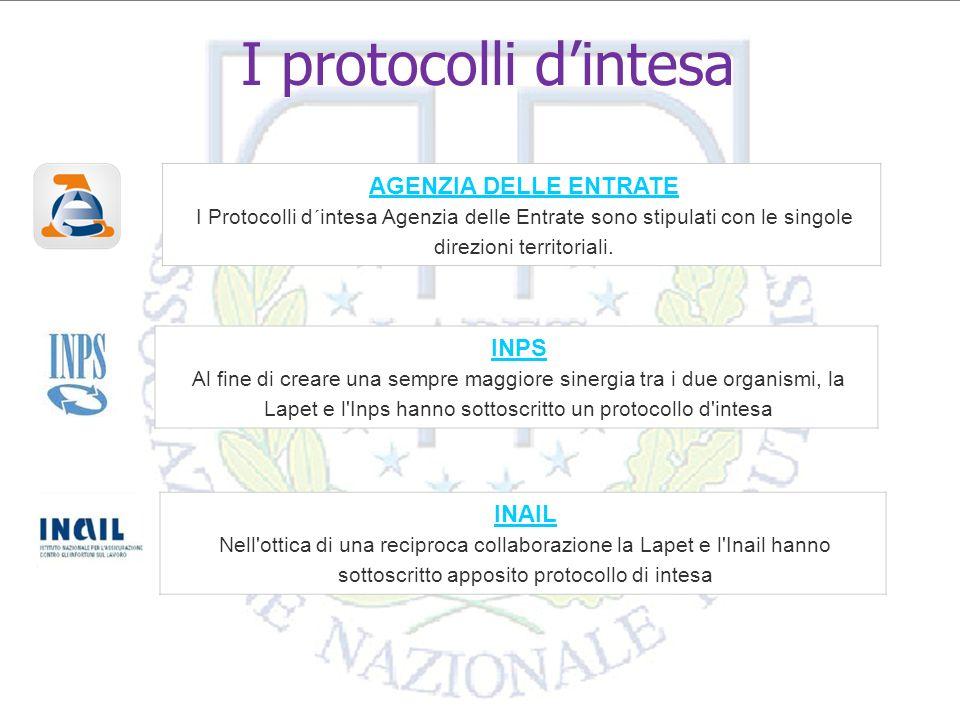 I protocolli d'intesa AGENZIA DELLE ENTRATE I Protocolli d´intesa Agenzia delle Entrate sono stipulati con le singole direzioni territoriali.