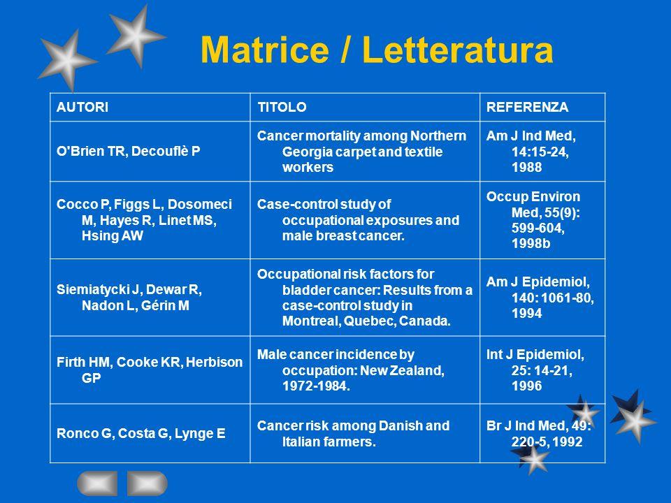 Matrice / Letteratura AUTORI TITOLO REFERENZA O Brien TR, Decouflè P