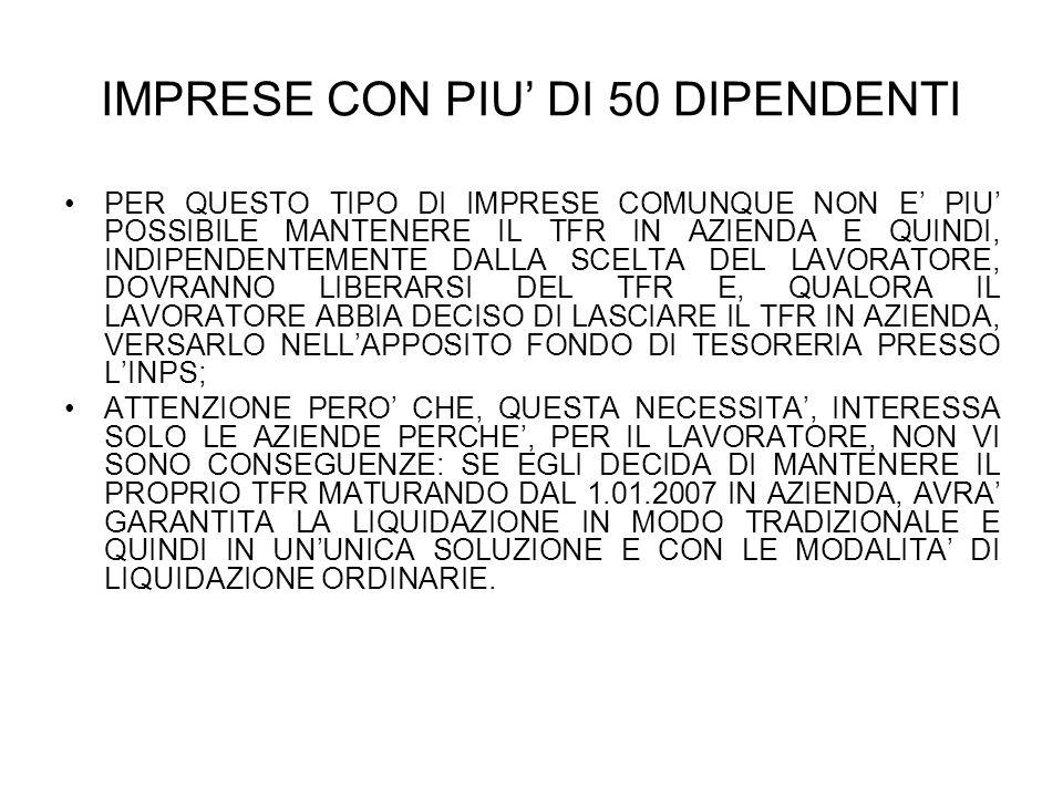 IMPRESE CON PIU' DI 50 DIPENDENTI