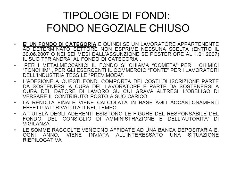 TIPOLOGIE DI FONDI: FONDO NEGOZIALE CHIUSO