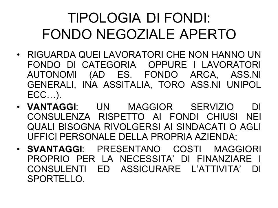 TIPOLOGIA DI FONDI: FONDO NEGOZIALE APERTO