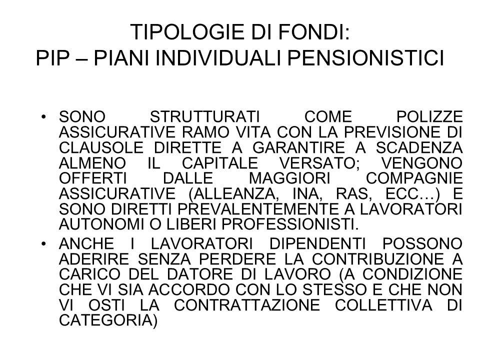 TIPOLOGIE DI FONDI: PIP – PIANI INDIVIDUALI PENSIONISTICI