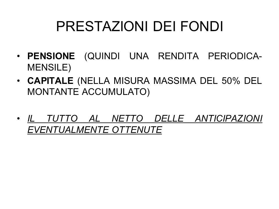 PRESTAZIONI DEI FONDI PENSIONE (QUINDI UNA RENDITA PERIODICA- MENSILE)