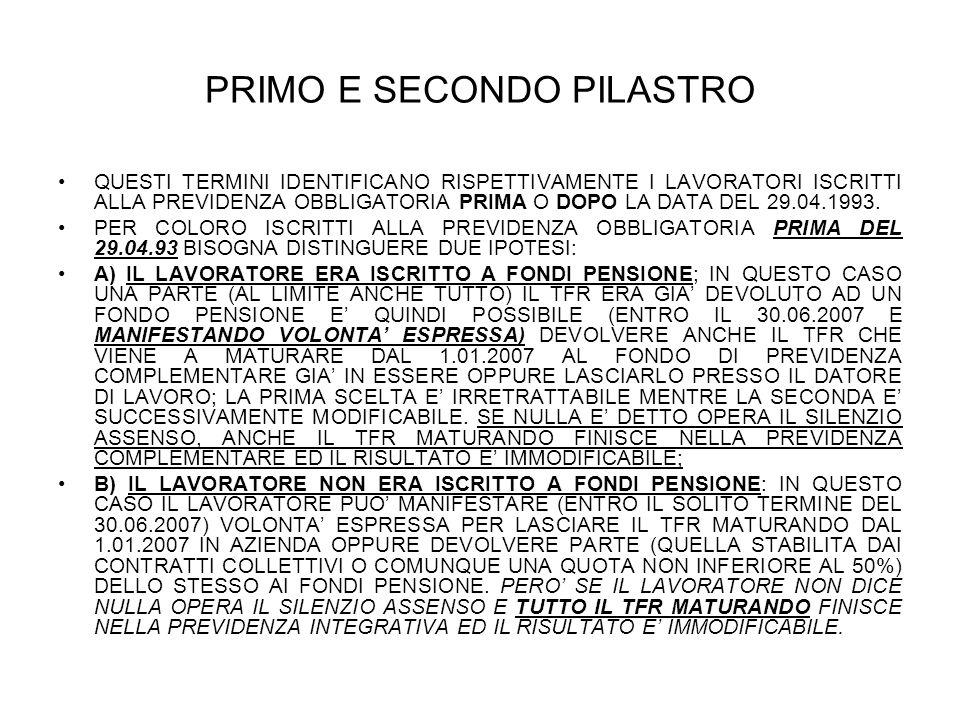 PRIMO E SECONDO PILASTRO