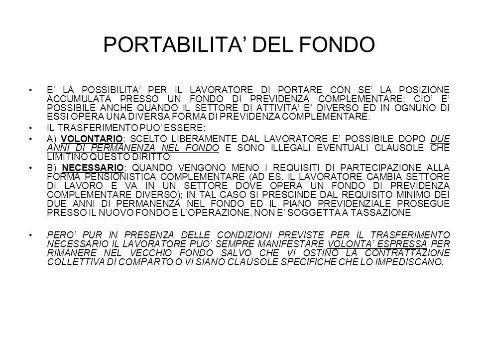 PORTABILITA' DEL FONDO