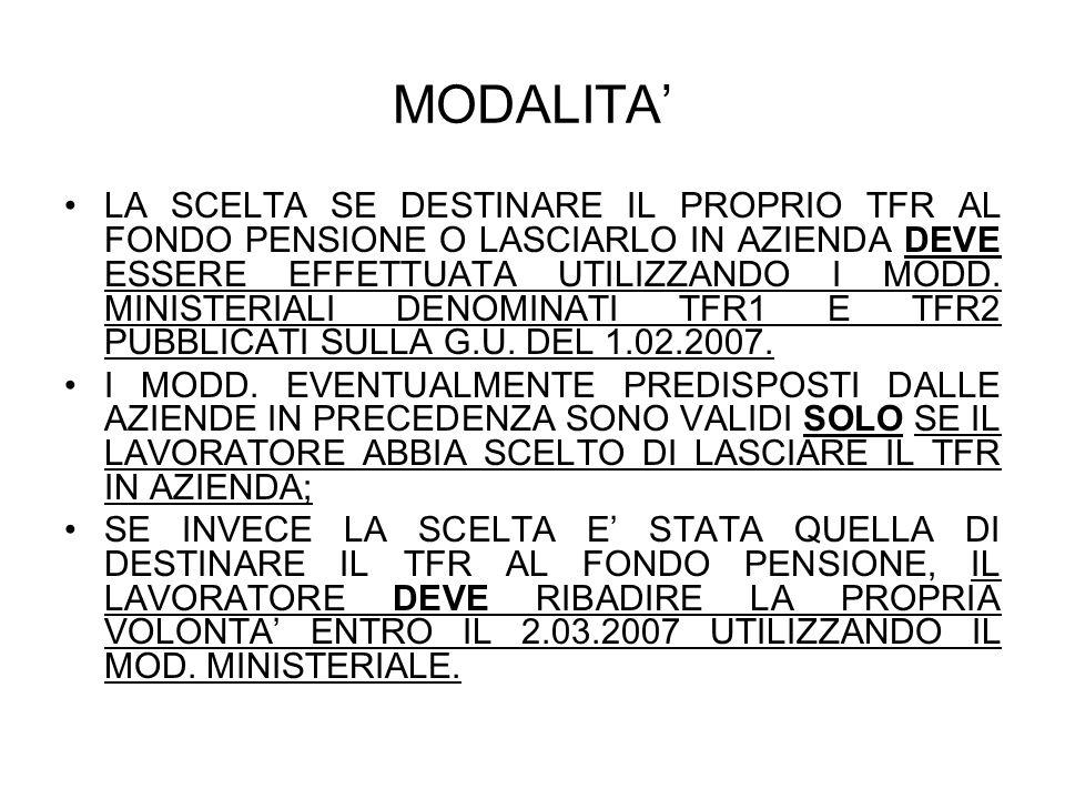 MODALITA'