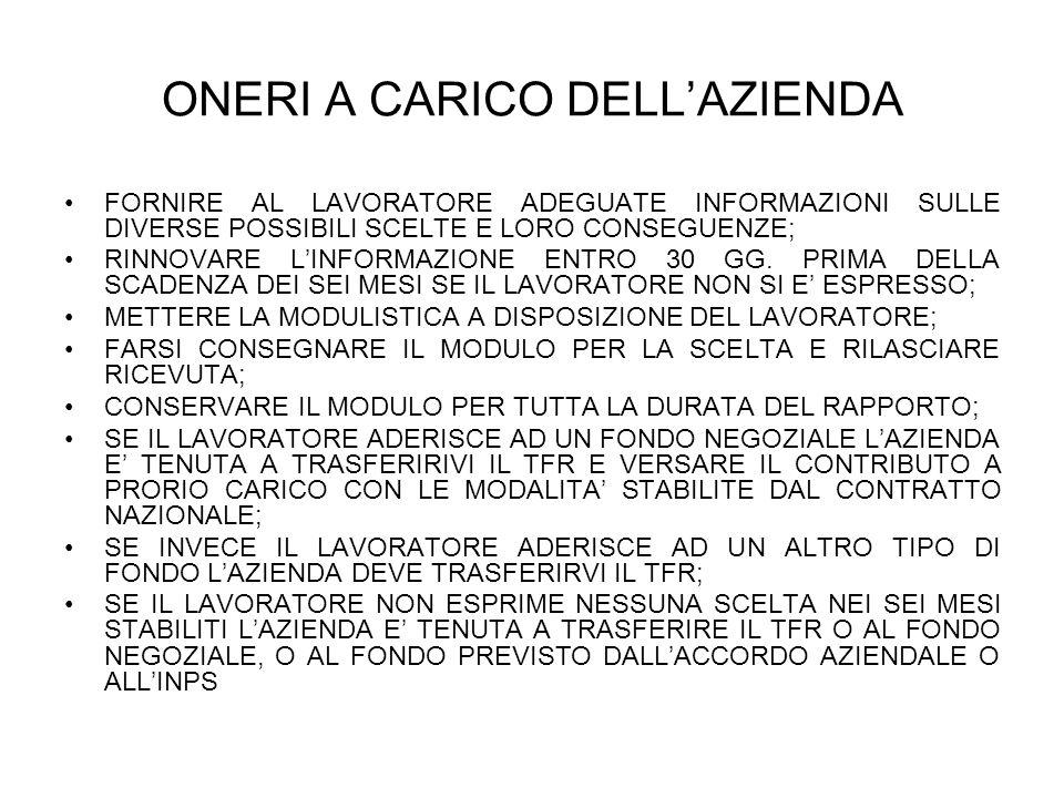 ONERI A CARICO DELL'AZIENDA