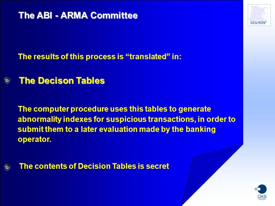 The ABI - ARMA Committee