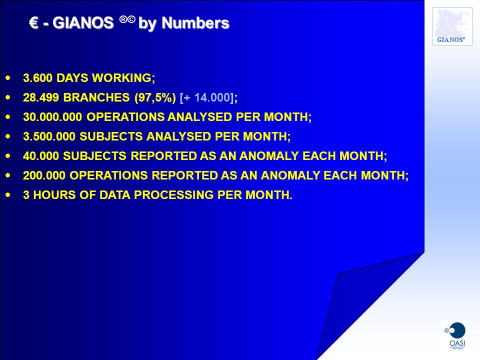 € - GIANOS ®© by Numbers 3.600 DAYS WORKING;
