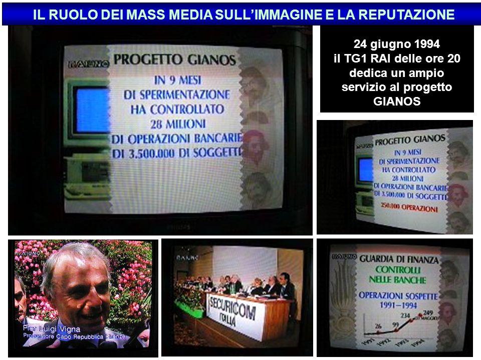 IL RUOLO DEI MASS MEDIA SULL'IMMAGINE E LA REPUTAZIONE